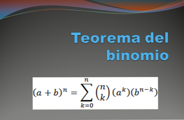 Binomial Theorem Demonstration and Examples