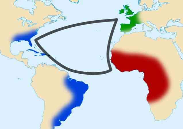 trikampė prekybos vergais sistema