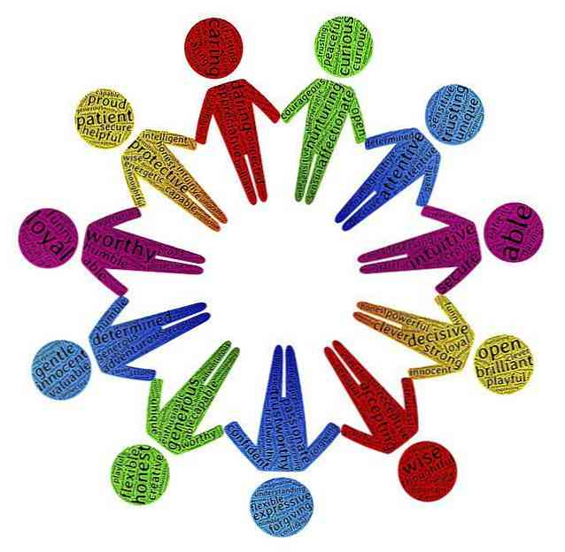 ما هي الوساطة وكيف تعمل؟ / علم النفس التربوي   Thpanorama - تجعل نفسك أفضل  اليوم!